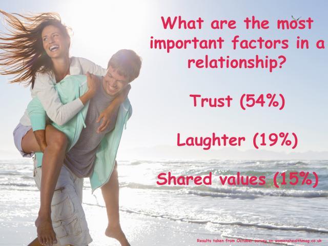 Most important relationship factors
