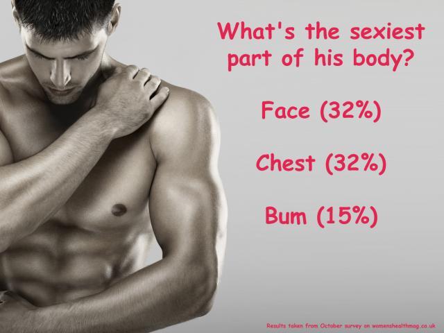 Sexiest body part