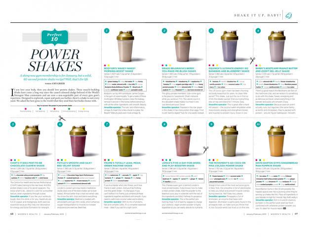 Best protein shakes